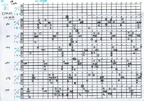 創(ハジメ)の育児記録シート
